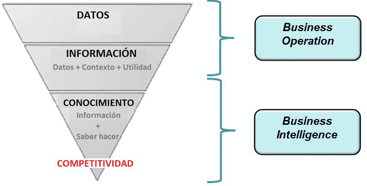 Nuevos desafíos de la Operación y Mantenimiento FV frente a la reducción de márgenes